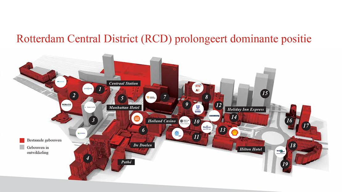 JLL - Rotterdam Central District - Maatwerk infographic